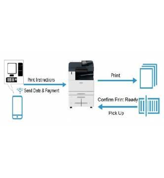 Digital Printing service. A3